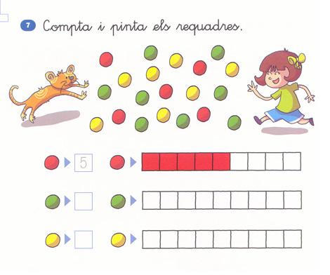 Incompatibilidad entre el daltonismo y los libros de matemáticas ...