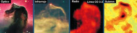 El interior de la Cabeza de Caballo al descubierto en radio | www.almaobservatory.org