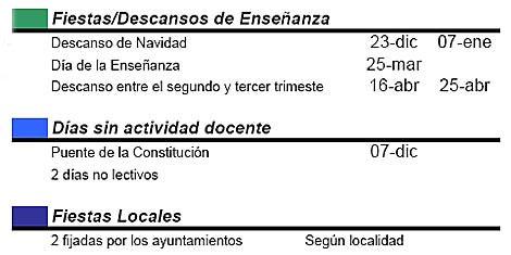 Calendario 2011 Espana.Barreda Cambia El Nombre De Semana Santa Por Descanso Entre Segundo