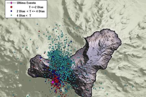Terremotos registrados en la isla de El Hierro recientemente. | IGM.