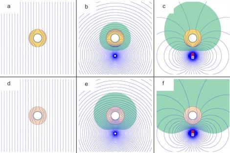 El esquema muestra las propiedades magnéticas del antiimán. | Álvaro Sánchez.