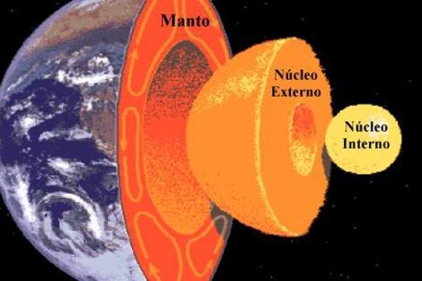 Resultado de imagen para la tierra compuesta por hierro