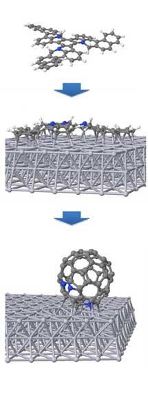 Síntesis de fullerenos con una composición determinada.| R. Pérez.