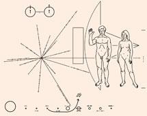 El mensaje de la sonda 'Pioneer'.