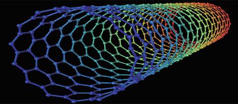 Nanotubo de carbono.| Wikipedia
