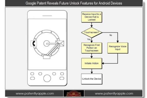 Boceto de la patente (Patently Apple)