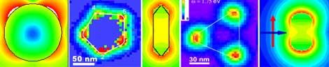 El campo eléctrico se amplifica en distintas zonas para cada tipo de nanopartícula.| Liz Marzán
