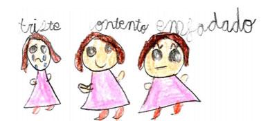 Dibujo de un niño de cuatro años sobre sus emociones.