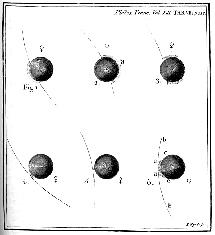 Esquema de la 'gota negra' hecho por Bergman en 1761.
