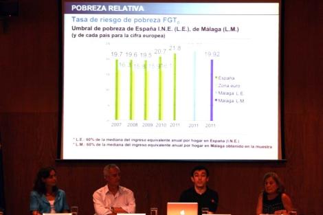 Presentación del estudio del OMAU sobre la renta de Málaga capital.   ELMUNDO.es