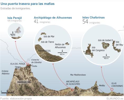 Posición de los islotes españoles en el Norte de África, entre ellos, el de Tierra.   El Mundo