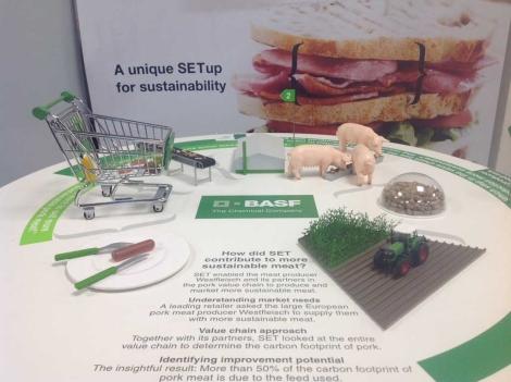 BASF calcula el impacto de CO2 de los productos derivados del cerdo. | C. Fresneda