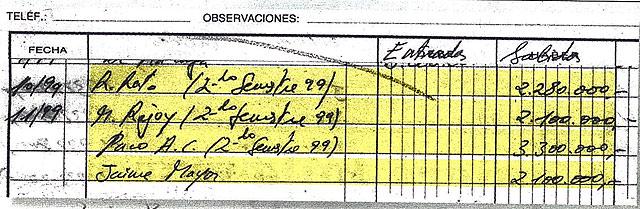 Datos de la contabilidad de Bárcenas con cantidades entregadas a Rajoy. | Foto: EL PAÍS
