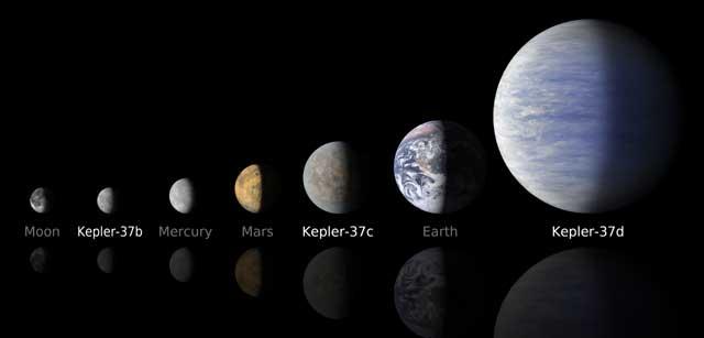 Comparación del tamaño de Kepler-37b con la Luna, Mercurio, Marte, la Tierra y otros planetas.| NASA/Ames/JPL-Caltech