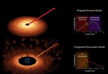 Modelos para el agujero negro | NASA/JPL-Caltech