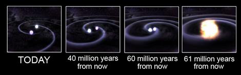 La supernova como colisión entre enanas blancas | NASA/GSFC/D