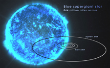 Supergigante azul. | NASA