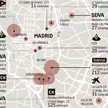 Ubicación de las 15 promociones de los bancos en Madrid. | E.M.