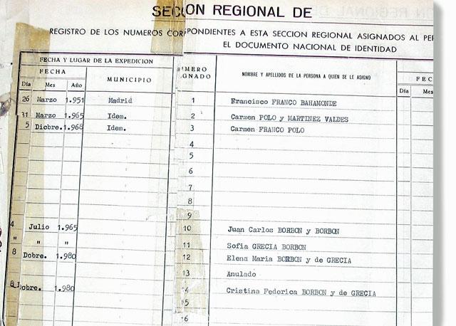 Imagen del documento con los DNI de la familia real