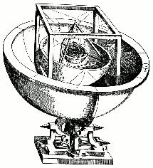 Model del sistema solar diseñado por Kepler. | EM