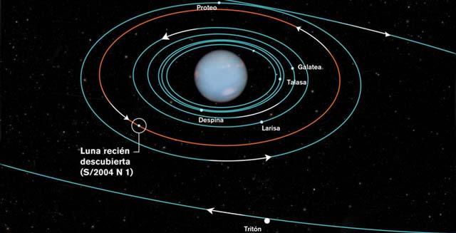 Recreación del planeta Neptuno y sus satélites en órbita.   NASA