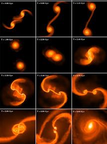 Colisión entre galaxias. | Mayer et al