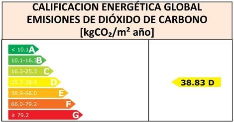 Detalle de un certificado energético. | E. M.