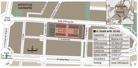 Localización de la vieja sede de Gerencia Municipal de Urbanismo de Madrid. | E. M.