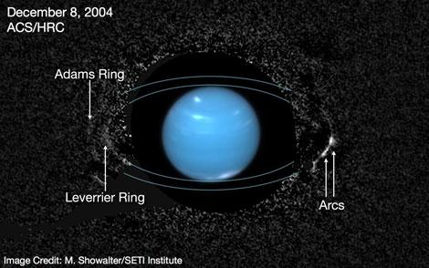 Anillos de Neptuno. | NASA/ESA/SETI/M