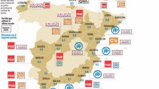¿Qué 22 provincias deciden las elecciones?
