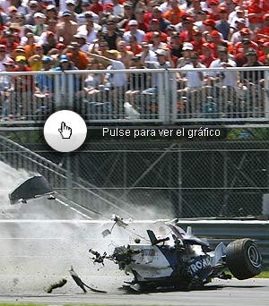 Imagen del accidente. (Foto: AFP)