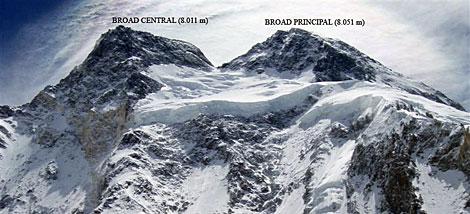 Foto: Mountain Guide