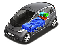 Al volante del eléctrico Peugeot iOn