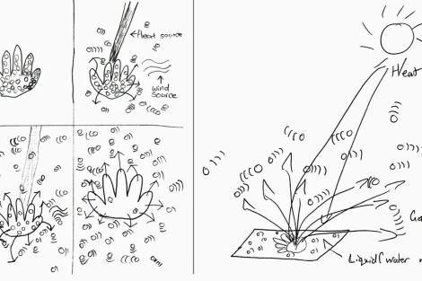 Las ventajas educativas de dibujar, esbozar y garabatear ...