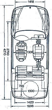 Bmw 318 Ti Compact Ficha Tecnica Mv017