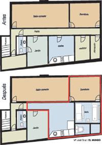 EL MUNDO | Suplemento de Su vivienda 536 - Cómo hacer un cuarto de ...